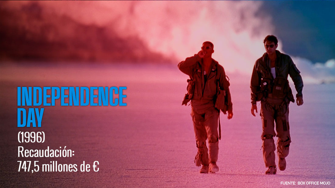pelicula Independence Day